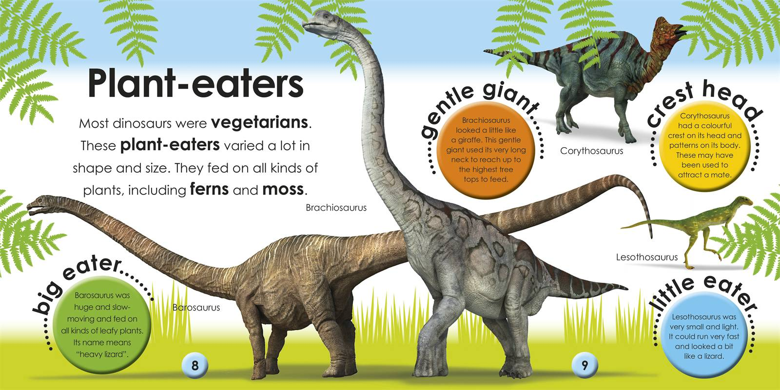 Plant eating dinosaurs names pictures Dinosaurs - Pictures and Facts