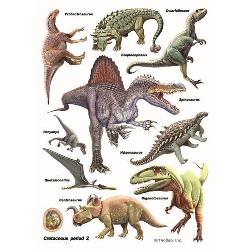 cretaceous dinosaurs extinction