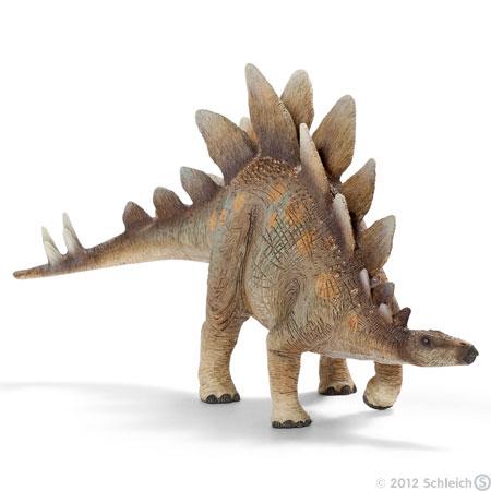 Types of Dinosaurs – Stegosaurus – Ornithiscia