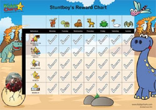 Dinosaurs Chart for kids